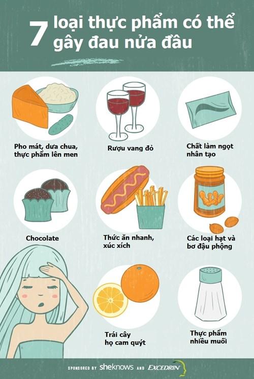 7 thực phẩm có thể khiến bạn sống dở chết dở vì gây đau nửa đầu