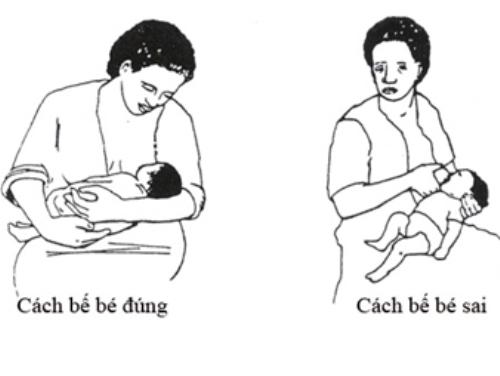 Tư thế đúng và sai khi cho trẻ bú giành cho mẹ bỉm sửa
